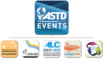Multi-event conference app