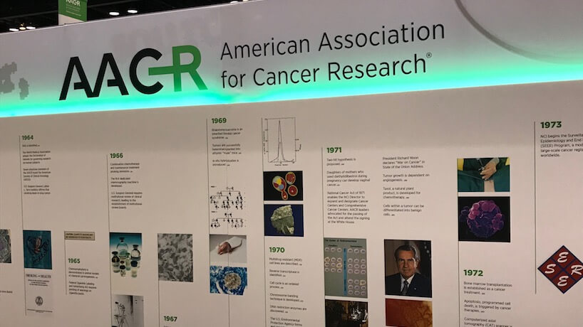 American Association of Cancer Research Medical Meeting